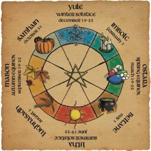 wheel of the year sabbats